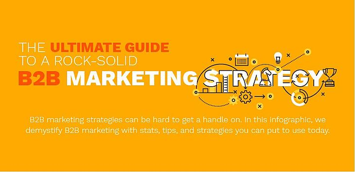 The Ultimate Guide to a Rock-Solid B2B Marketing Strategy by Imaginasium