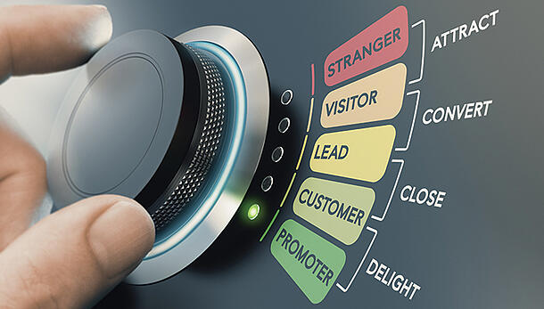 Man turning knob with different stages of sales process to convert strangers into promoters.