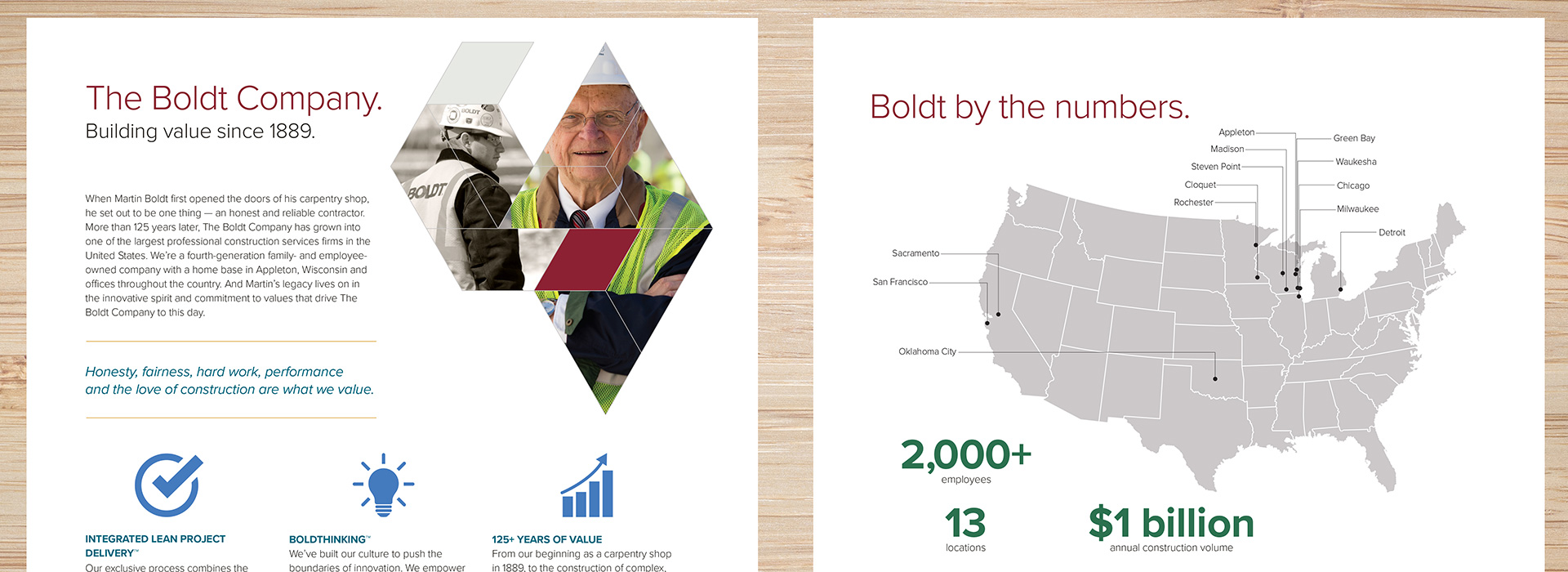 Boldt Construction Brand Development Strategy - Imaginasium