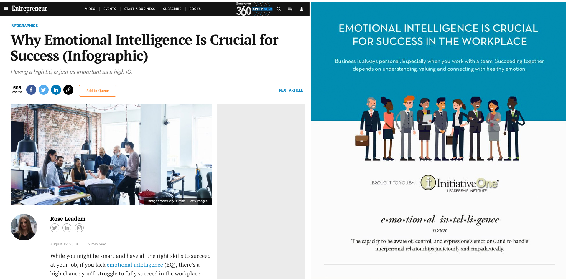 InitiativeOne Client Story: Content Marketing Drives Leads